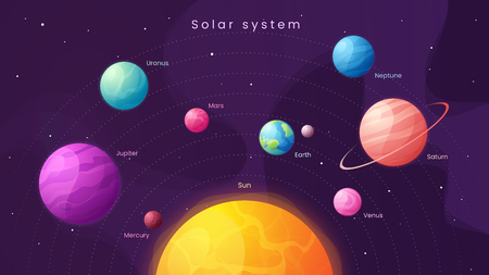 The Solar system. Colorful cartoon infographic background with sun and planets. Vector illustration. 向量圖像