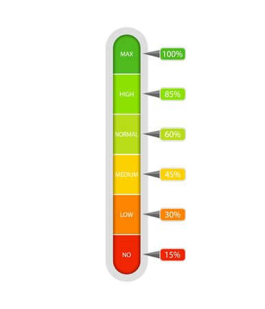 Bar of meter with progress level from red to green. Measure ruler diagram of rating.Verticalscale speedometer with low and high level. Concept graphic slider infographic. vector eps10 Иллюстрация