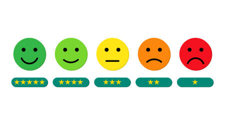 Face emoticon on scale feedback. Customer rating measurement scale from angry face to happy face. Gauge satisfaction, feedback rating. Happy and angry face in flat style. Design vector illustration