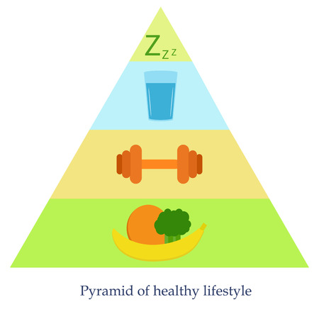 sleep well: Pyramid of healthy lifestyle with nutrition, sport water and sleep parts