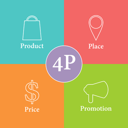 4p: Colorful 4P marketing scheme with product, place, price and promotion. White outline icons, flat style Illustration