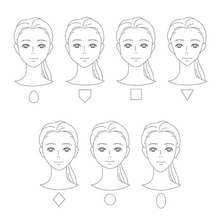 Shape of a woman's face - by type