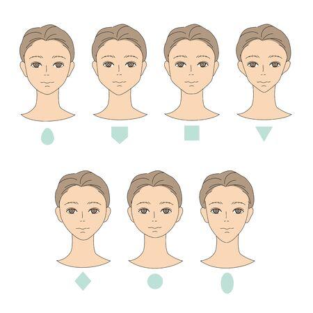 Men's Face Shape - By Type