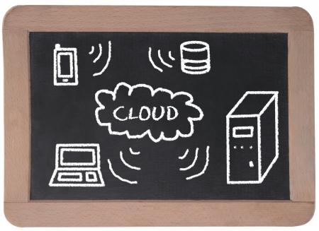 Conzept of cloud computing on a blackboard photo