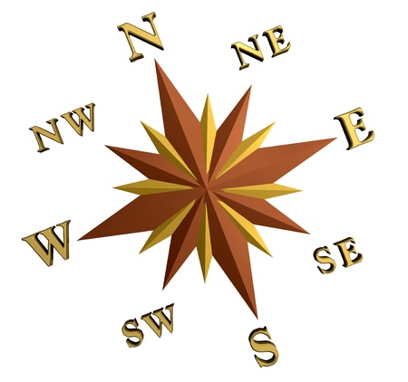 surveying: Compass symbol