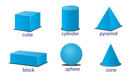 three dimension of shape