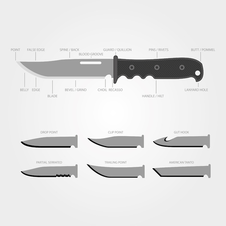 penknife:  Knife Parts