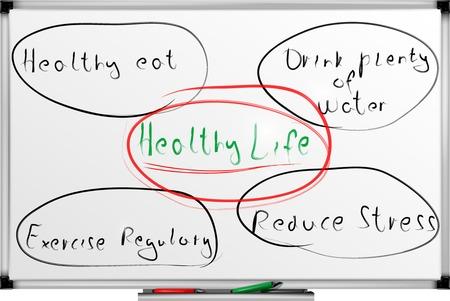 escritura estilo de vida saludable Ilustración de vector