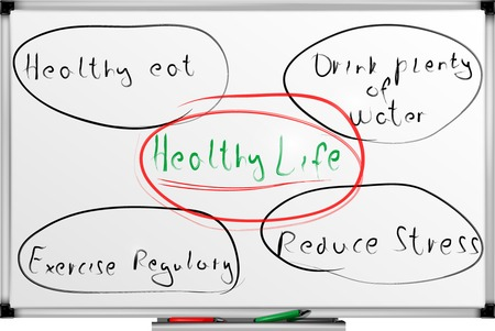 life style: writing healthy life style