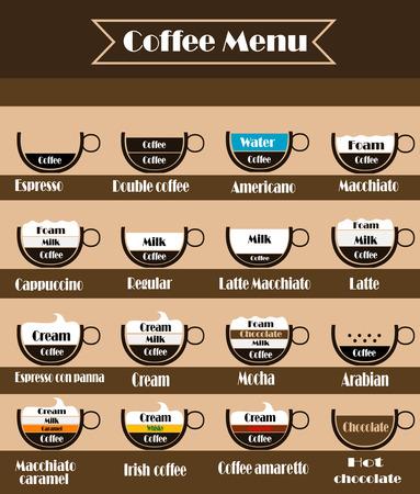 cappucino: Coffee vector icon set menu.