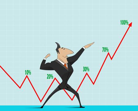 Image montrant la croissance professionnelle, la hausse l'efficacité personnelle, la croissance financière.