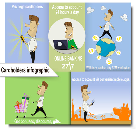 cardholder: Infographics of using credit card. Payment methods, cash-out, smart investment, business, cash withdrawal, business, online payment concepts. Layered vector. Easy to edit