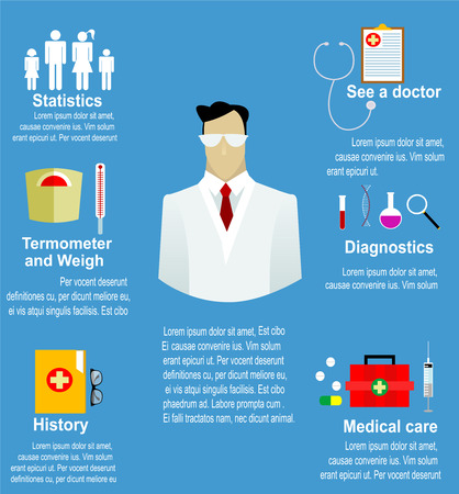 policing: Infographic banner of step for patient to see doctor policing at hospital. Health care concept