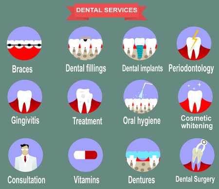 fillings: Types of dental clinic services such as braces, dental surgery, implants, fillings, crown, whitening. Vector infographic