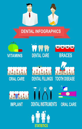 orthodontist: Dental and teeth care infographics with two icons of dentists and vitamins, dental and oral cares, tooth disease, dental implant, braces. treatment, prevention concept.Vector