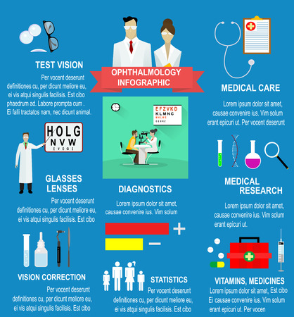 ophthalmology: Ophthalmology set in flat style. Healthcare and medical insurance concept.