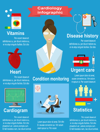cardiologist: Cardiology infographic with cardiologist, heart, stethoscope and patient card, ecg monitor, medicine bottle with capsules and pills, syringe and first aid kit, doctor with patient Flat style Illustration