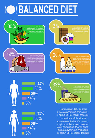Infographic chart of healthy nutrition proportions and silhouettes of man and woman . Shows healthy and balanced diet for successful and healthy life. Vector flat design