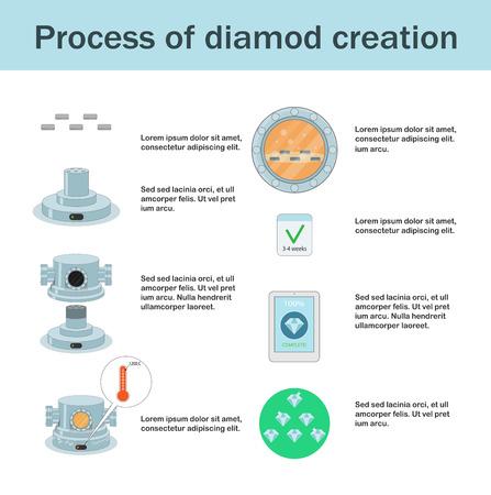 ラボ ダイヤモンド プロセス インフォ グラフィックを作成します。
