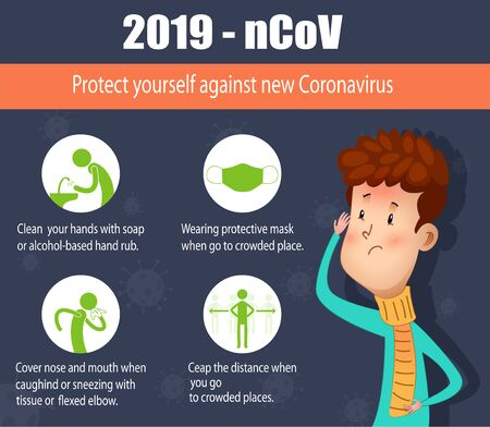 Coronavirus : human are showing how can protect himself from coronavirus. CoVID-19 Virus infographic.  イラスト・ベクター素材