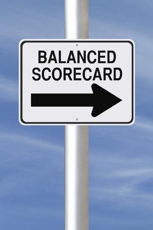 Een gewijzigde eenrichtingsverkeer bord met vermelding van het business concept van de Balanced Scorecard