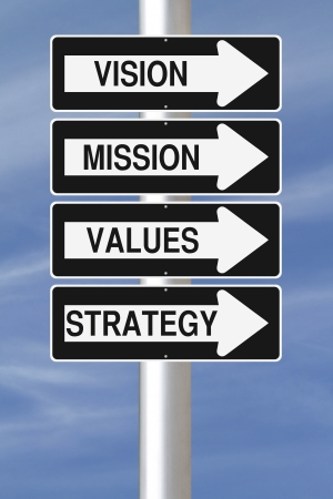 objectives: Conceptual one way street signs on a pole indicating the elements of Strategic Planning  Stock Photo