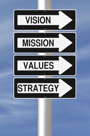 mision: Una forma en las se�ales de tr�fico conceptual sobre un poste que indica los elementos de la planificaci�n estrat�gica Foto de archivo