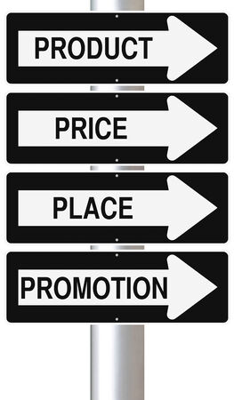 Modified one way street signs on the 4 P s of marketing Stock Photo - 26512228