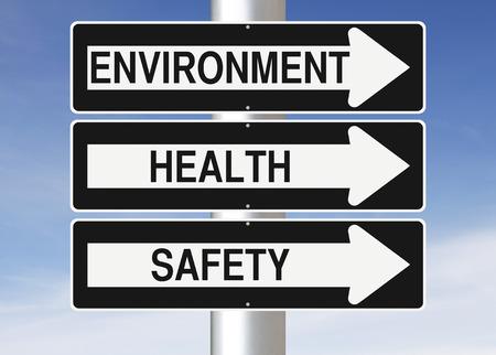 medio ambiente: Conceptuales letreros de las calles unidireccionales que indican Medio Ambiente, Salud y Seguridad