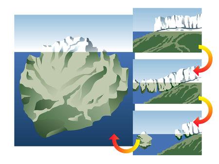 south pole: iceberg
