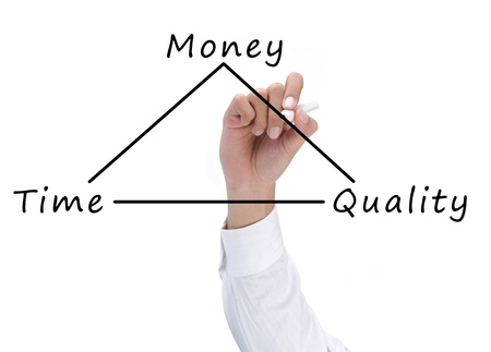 quality time: hand drawing diagram of balance concept between time, quality and money Stock Photo