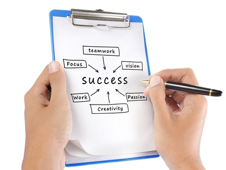 management training: Success flow chart hand write on clipboard. isolated on white background