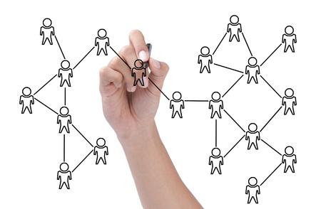 Hand zeichnen ein soziales Netzwerk Regelung auf weißem Hintergrund isoliert Standard-Bild - 11772424