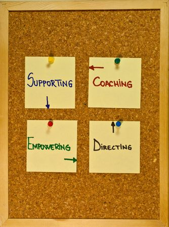 Post it notes on a wooden board representing the Situational Leadership Styles model Stock Photo - 8246526