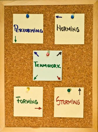 forming: Post it notes on a wooden board representing team developing stages Stock Photo