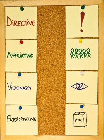 situational: Post it notes on a wooden board representing four leadership styles