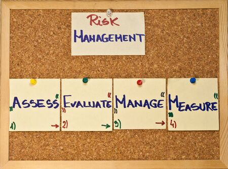 Post it notes on a wooden board representing the for stages of risk management Stock Photo - 8246533