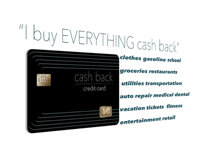 I buy everything with a cash back credit card. Why not? Its free money and here is an illustration that makes that point. Stock fotó