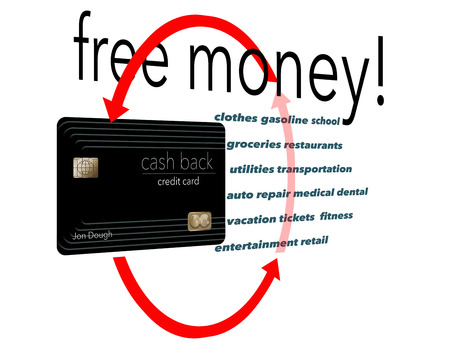 I buy everything with a cash back credit card. Why not? Its free money and here is an illustration that makes that point. Stok Fotoğraf