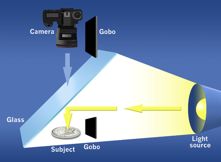 Axial lighting for coin photography is illustrated with this image of how to set up and axial lighting tabletop situation. This is an illustration. Banco de Imagens