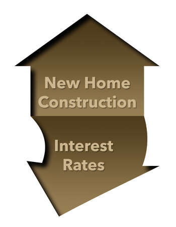 An outline of a home is seen labeled new construction. Below is is an arrow point down labled interest rates. Stok Fotoğraf