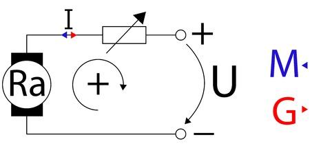 alternating current: DC engine sketch, abstract art illustration Illustration