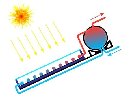 bomba de agua: calentador de agua solar boceto sobre fondo blanco, ilustraci�n vectorial arte abstracto