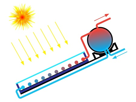 heater: solar water heater sketch against white background, abstract vector art illustration