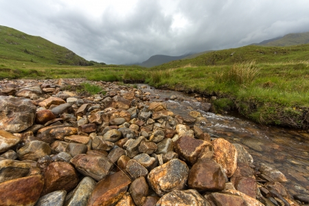 Scottish Highlands River photo