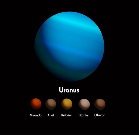 moons: Uranus and she moons  Illustration
