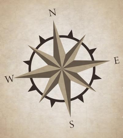 compass: Compass