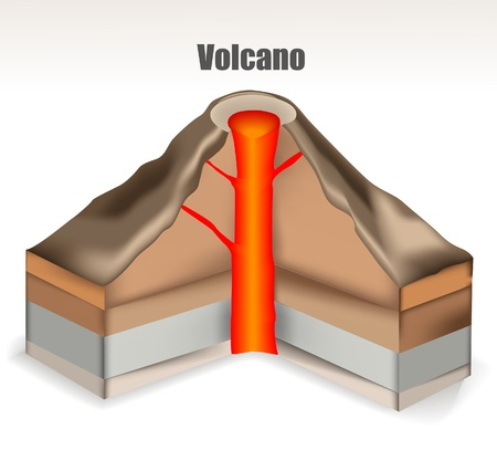 environment geography: Volcano