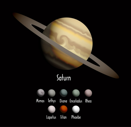 Saturn and she moons Vector