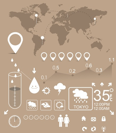 infomation: Weather infographic